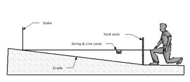 A level site is the most critical requirement for years of service and enjoyment of your shed